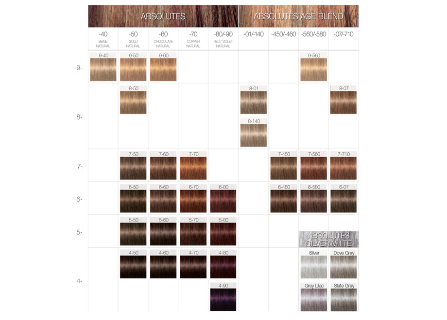 igora royal absolutes assortiment - Nuancier Schwarzkopf Coloration